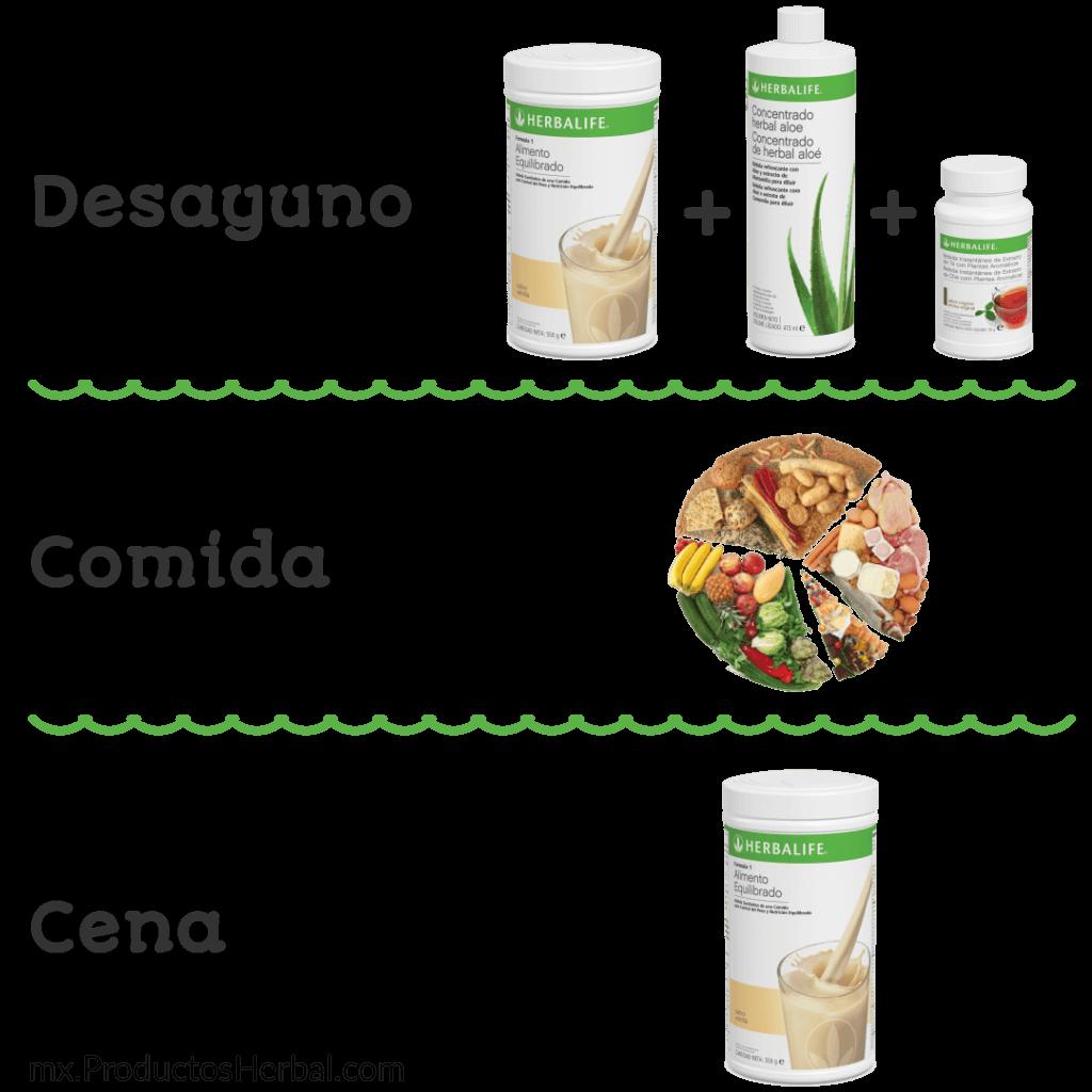 Como tomar los productos herbalife para bajar de peso